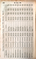 עמוד 420