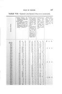 עמוד 237