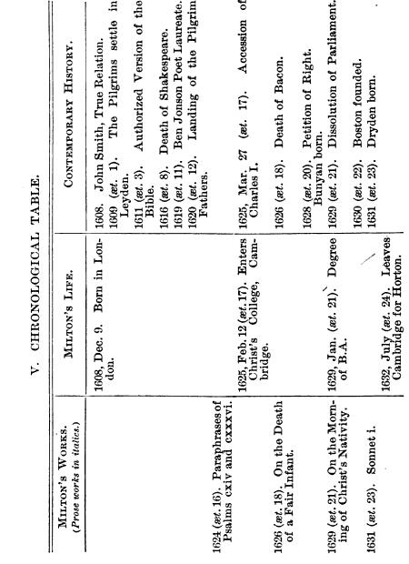 [ocr errors][graphic][merged small][ocr errors][ocr errors][ocr errors][ocr errors][ocr errors][ocr errors][ocr errors][ocr errors][ocr errors][ocr errors][table]