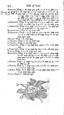 עמוד 412
