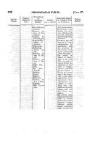 עמוד 386