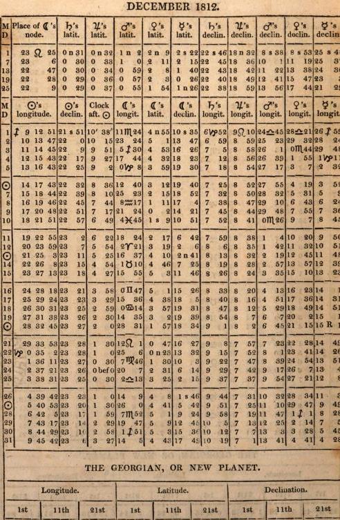[merged small][ocr errors][ocr errors][ocr errors][ocr errors][merged small][merged small][ocr errors][ocr errors][ocr errors][merged small][merged small][ocr errors][ocr errors][ocr errors][ocr errors][ocr errors][ocr errors][ocr errors][ocr errors][ocr errors][ocr errors][ocr errors][ocr errors][ocr errors][ocr errors][ocr errors][ocr errors][merged small][merged small][merged small][merged small][ocr errors][ocr errors][ocr errors][merged small][ocr errors][ocr errors][merged small][ocr errors][ocr errors][ocr errors][ocr errors][ocr errors][ocr errors][ocr errors][ocr errors][ocr errors][merged small][ocr errors][merged small][ocr errors]